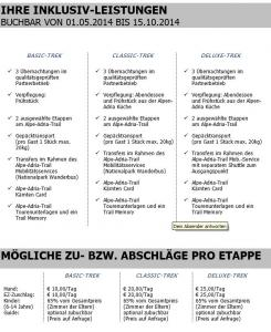 Kärnten Classic Inklusiv