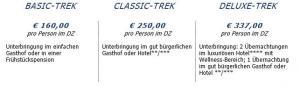 Kärnten Classic Preis 1