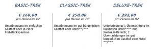 Kärnten Classic Preis 2